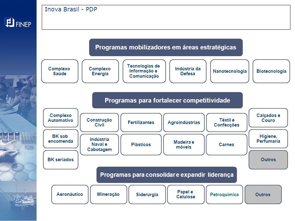 Inova Brasil - PDP Programas mobilizadores em áreas estratégicas Complexo Energia Biotecnologia Nanotecnologia Tecnologias de Informação e Comunicação Complexo Saúde Indústria da Defesa Programas para consolidar e expandir liderança Siderurgia Papel e Celulose OutrosPetroquímica MineraçãoAeronáutico Calçados e Couro Madeira e móveis Programas para fortalecer competitividade Complexo Automotivo Plásticos Têxtil e Confecções Indústria Naval e Cabotagem Construção Civil BK seriados BK sob encomenda Higiene, Perfumaria AgroindústriasFertilizantes Carnes Outros