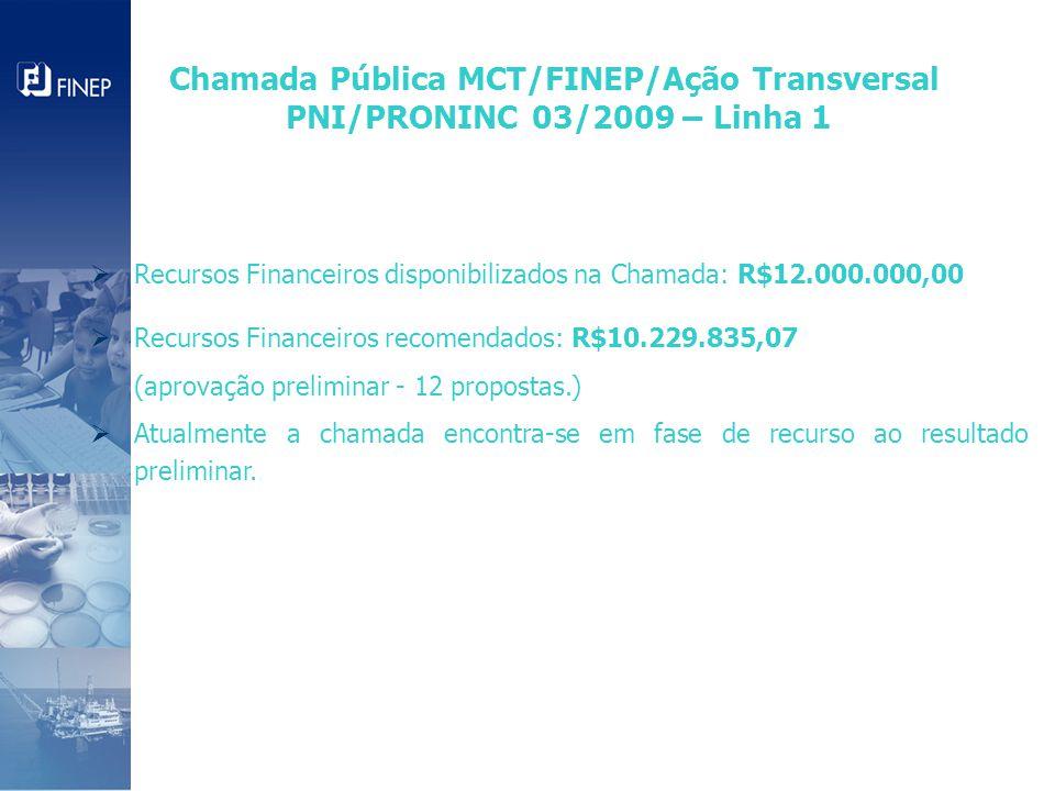  Recursos Financeiros disponibilizados na Chamada: R$12.000.000,00  Recursos Financeiros recomendados: R$10.229.835,07 (aprovação preliminar - 12 propostas.)  Atualmente a chamada encontra-se em fase de recurso ao resultado preliminar.