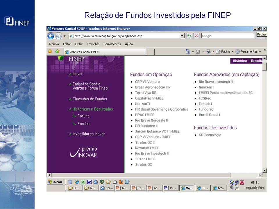 Relação de Fundos Investidos pela FINEP