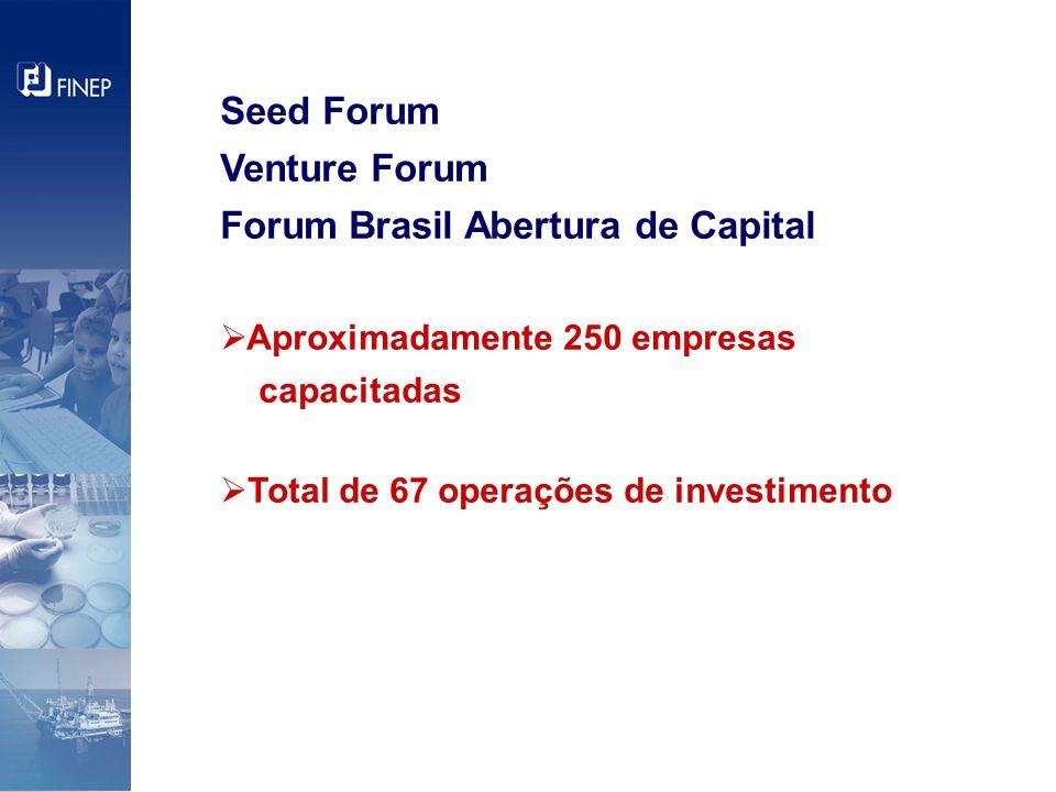 Seed Forum Venture Forum Forum Brasil Abertura de Capital  Aproximadamente 250 empresas capacitadas  Total de 67 operações de investimento