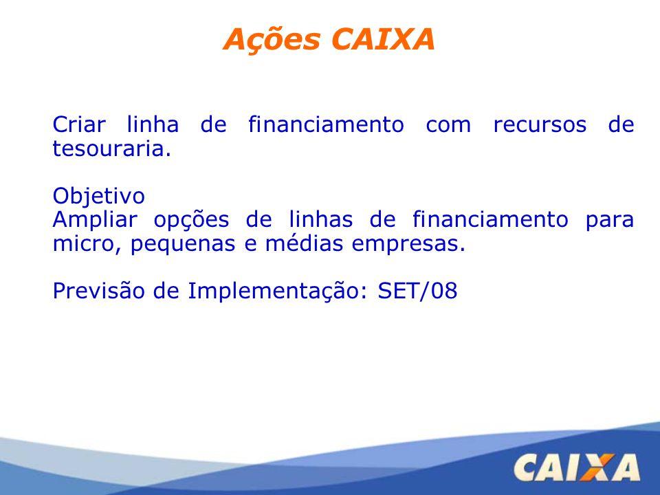 Ações CAIXA Criar linha de financiamento com recursos de tesouraria. Objetivo Ampliar opções de linhas de financiamento para micro, pequenas e médias