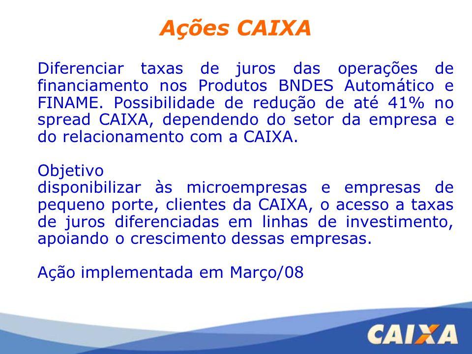 Ações CAIXA Diferenciar taxas de juros das operações de financiamento nos Produtos BNDES Automático e FINAME. Possibilidade de redução de até 41% no s