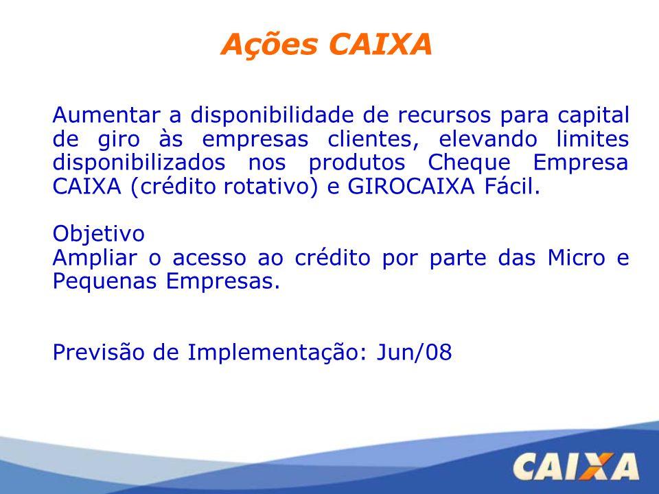 Ações CAIXA Aumentar a disponibilidade de recursos para capital de giro às empresas clientes, elevando limites disponibilizados nos produtos Cheque Em