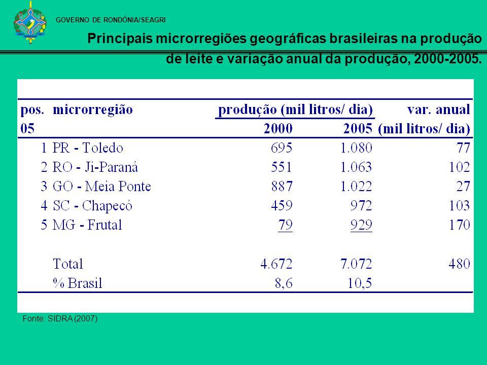 Fonte: IBGE - Pesquisa da Pecuária Municipal – 2006 GOVERNO DE RONDÔNIA/SEAGRI Principais microrregiões geográficas brasileiras na produção de leite e
