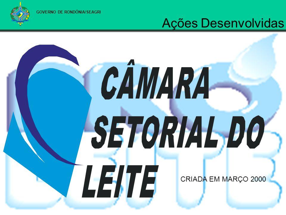 CRIADA EM MARÇO 2000 GOVERNO DE RONDÔNIA/SEAGRI Ações Desenvolvidas