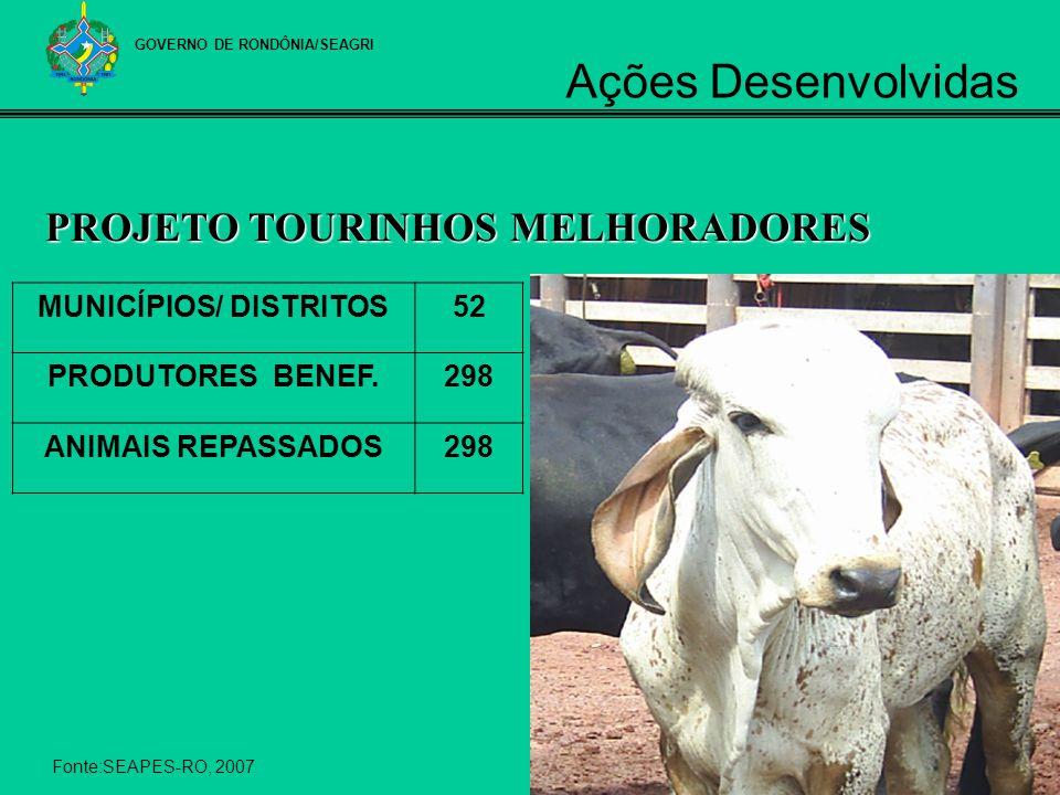 MUNICÍPIOS/ DISTRITOS52 PRODUTORES BENEF.298 ANIMAIS REPASSADOS298 PROJETO TOURINHOS MELHORADORES Fonte:SEAPES-RO, 2007 GOVERNO DE RONDÔNIA/SEAGRI Açõ