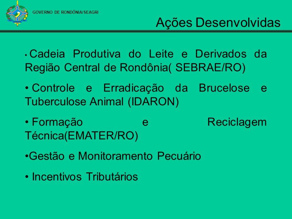 GOVERNO DE RONDÔNIA/SEAGRI Ações Desenvolvidas Cadeia Produtiva do Leite e Derivados da Região Central de Rondônia( SEBRAE/RO) Controle e Erradicação