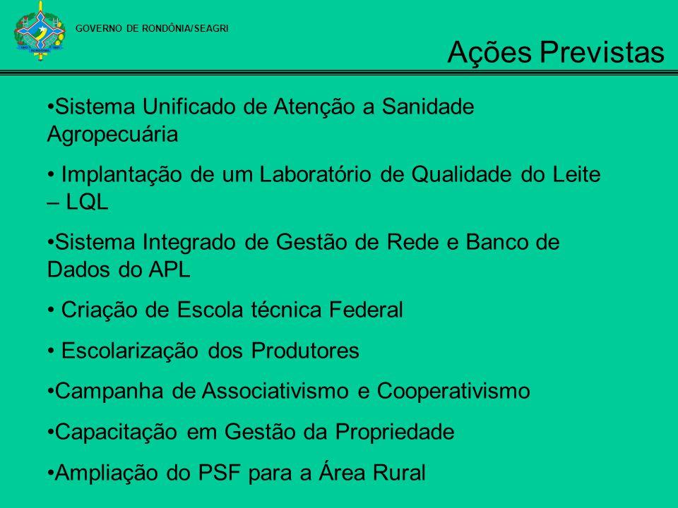 GOVERNO DE RONDÔNIA/SEAGRI Ações Previstas Sistema Unificado de Atenção a Sanidade Agropecuária Implantação de um Laboratório de Qualidade do Leite –