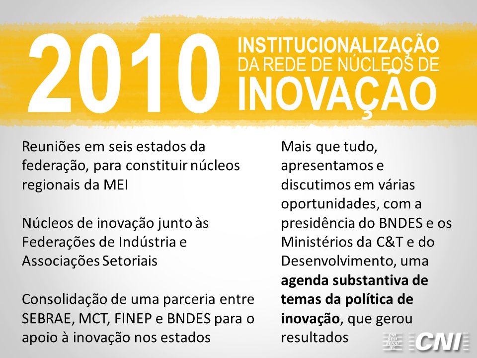 2010 Reuniões em seis estados da federação, para constituir núcleos regionais da MEI Núcleos de inovação junto às Federações de Indústria e Associações Setoriais Consolidação de uma parceria entre SEBRAE, MCT, FINEP e BNDES para o apoio à inovação nos estados INSTITUCIONALIZAÇÃO DA REDE DE NÚCLEOS DE INOVAÇÃO Mais que tudo, apresentamos e discutimos em várias oportunidades, com a presidência do BNDES e os Ministérios da C&T e do Desenvolvimento, uma agenda substantiva de temas da política de inovação, que gerou resultados
