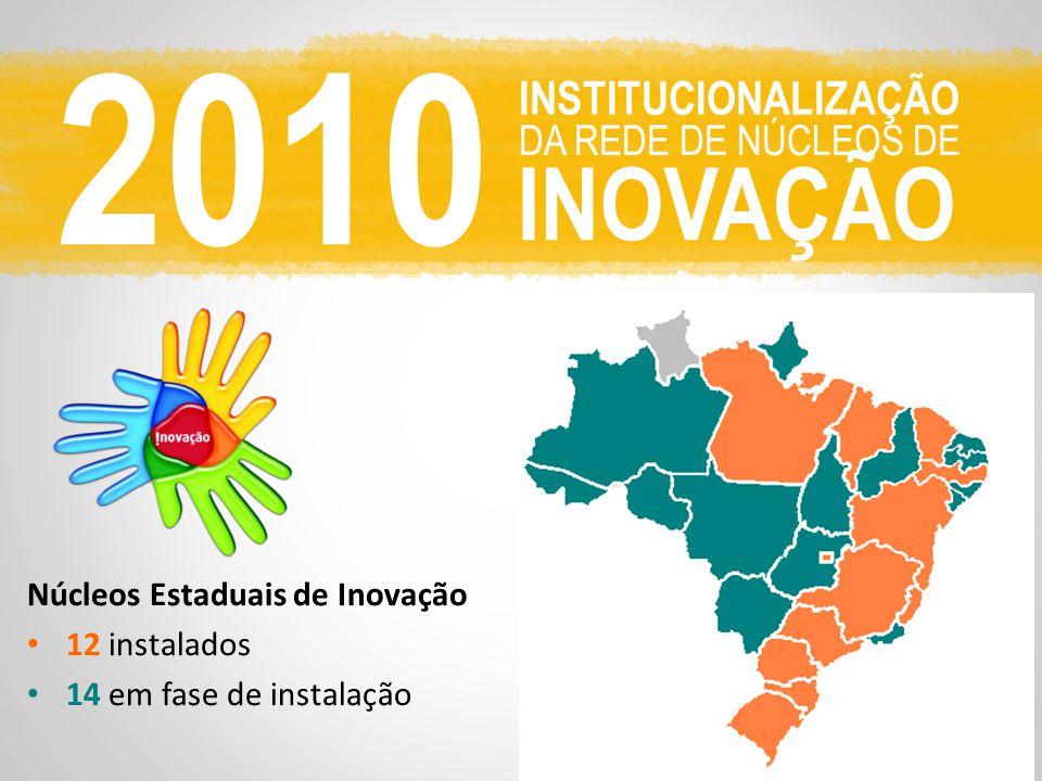 2010 INSTITUCIONALIZAÇÃO DA REDE DE NÚCLEOS DE INOVAÇÃO Núcleos Estaduais de Inovação 12 instalados 14 em fase de instalação