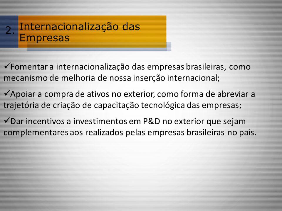 Internacionalização das Empresas Fomentar a internacionalização das empresas brasileiras, como mecanismo de melhoria de nossa inserção internacional; Apoiar a compra de ativos no exterior, como forma de abreviar a trajetória de criação de capacitação tecnológica das empresas; Dar incentivos a investimentos em P&D no exterior que sejam complementares aos realizados pelas empresas brasileiras no país.