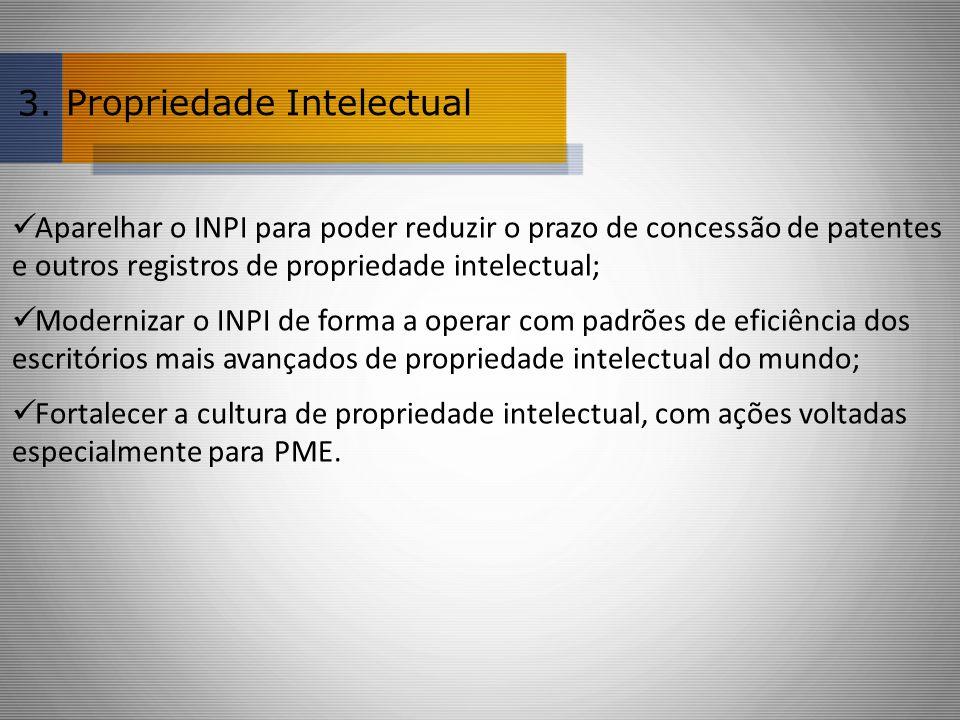 Propriedade Intelectual Aparelhar o INPI para poder reduzir o prazo de concessão de patentes e outros registros de propriedade intelectual; Modernizar