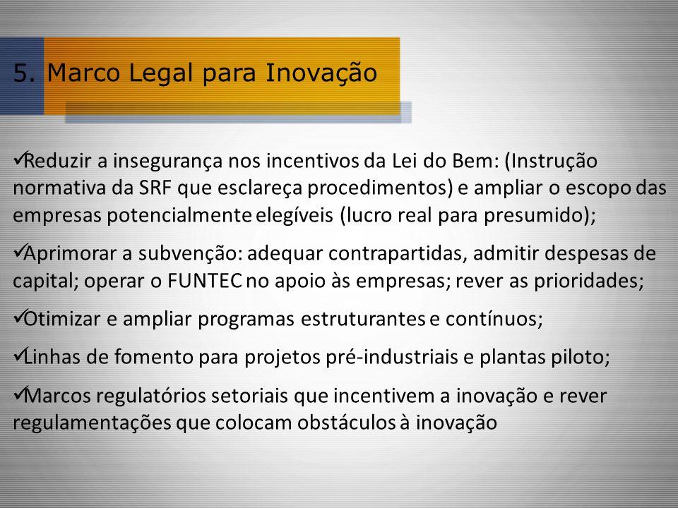 Marco Legal para Inovação Reduzir a insegurança nos incentivos da Lei do Bem: (Instrução normativa da SRF que esclareça procedimentos) e ampliar o esc