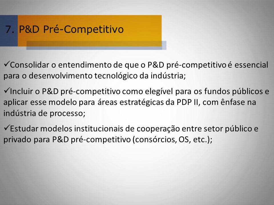 P&D Pré-Competitivo Consolidar o entendimento de que o P&D pré-competitivo é essencial para o desenvolvimento tecnológico da indústria; Incluir o P&D pré-competitivo como elegível para os fundos públicos e aplicar esse modelo para áreas estratégicas da PDP II, com ênfase na indústria de processo; Estudar modelos institucionais de cooperação entre setor público e privado para P&D pré-competitivo (consórcios, OS, etc.); 7.