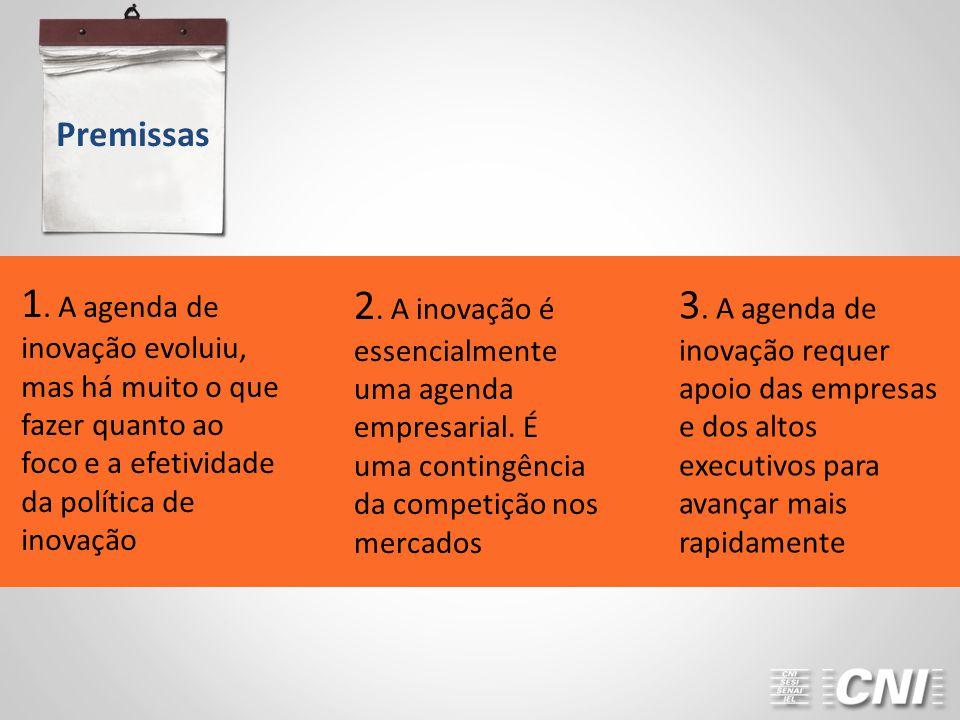 Premissas 2. A inovação é essencialmente uma agenda empresarial. É uma contingência da competição nos mercados 1. A agenda de inovação evoluiu, mas há
