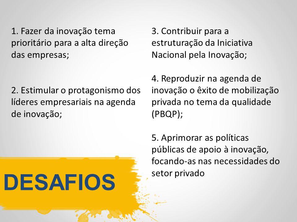 5 DESAFIOS 3. Contribuir para a estruturação da Iniciativa Nacional pela Inovação; 4. Reproduzir na agenda de inovação o êxito de mobilização privada