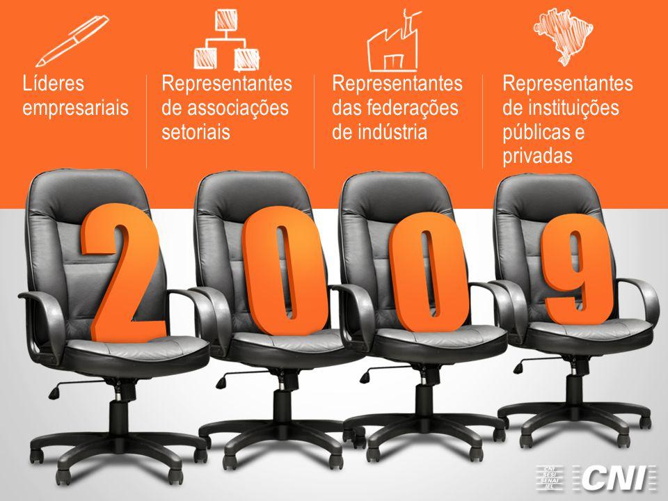 Representantes de instituições públicas e privadas Líderes empresariais Representantes de associações setoriais Representantes das federações de indústria