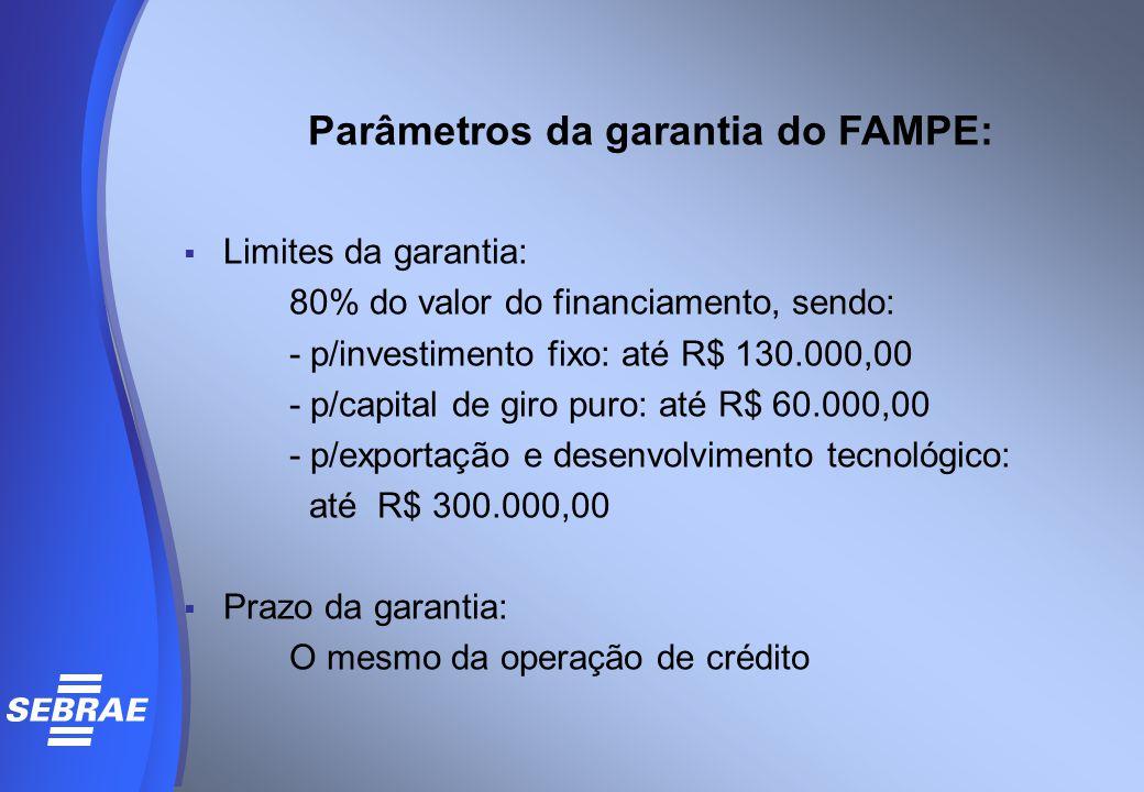 Parâmetros da garantia do FAMPE:  Limites da garantia: 80% do valor do financiamento, sendo: - p/investimento fixo: até R$ 130.000,00 - p/capital de