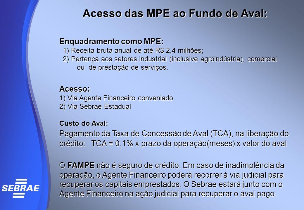 Acesso das MPE ao Fundo de Aval: Enquadramento como MPE: 1) Receita bruta anual de até R$ 2,4 milhões; 2) Pertença aos setores industrial (inclusive a