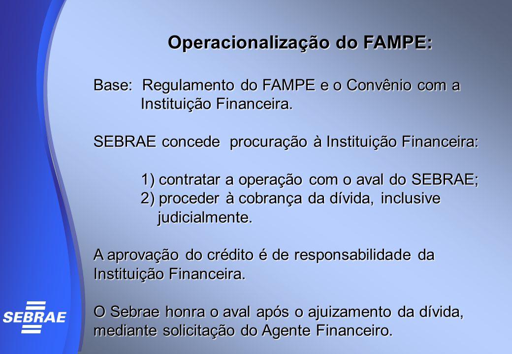 Operacionalização do FAMPE: Base: Regulamento do FAMPE e o Convênio com a Instituição Financeira. SEBRAE concede procuração à Instituição Financeira: