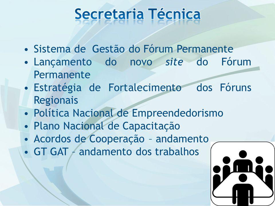 Sistema de Gestão do Fórum Permanente Lançamento do novo site do Fórum Permanente Estratégia de Fortalecimento dos Fóruns Regionais Política Nacional de Empreendedorismo Plano Nacional de Capacitação Acordos de Cooperação – andamento GT GAT – andamento dos trabalhos