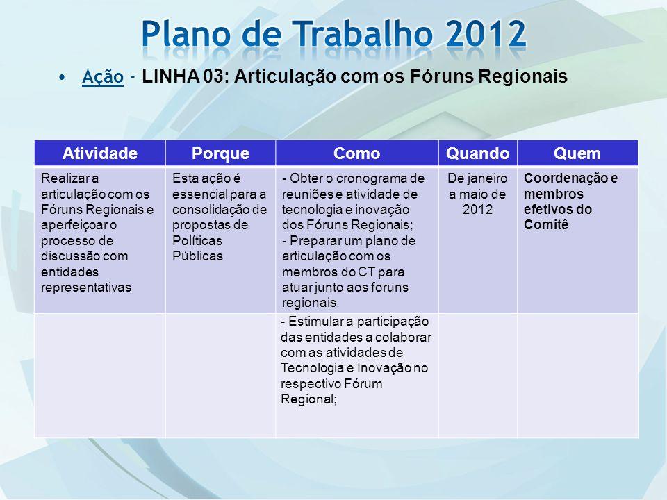 Ação - LINHA 03: Articulação com os Fóruns Regionais AtividadePorqueComoQuandoQuem Realizar a articulação com os Fóruns Regionais e aperfeiçoar o proc