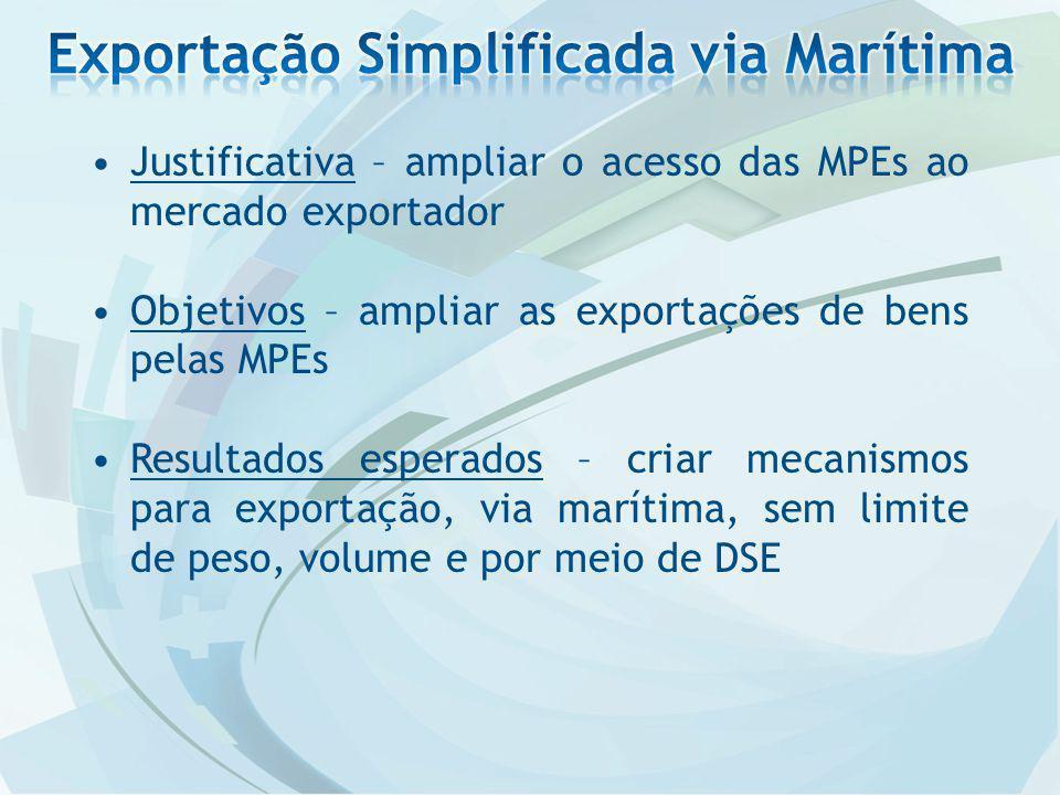 Justificativa – ampliar o acesso das MPEs ao mercado exportador Objetivos – ampliar as exportações de bens pelas MPEs Resultados esperados – criar mecanismos para exportação, via marítima, sem limite de peso, volume e por meio de DSE
