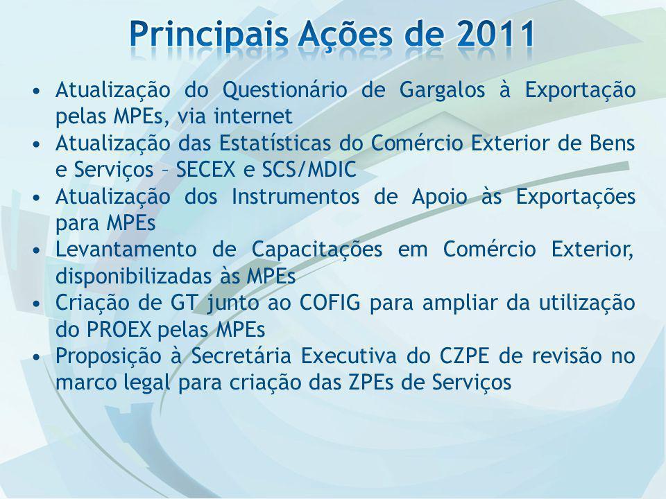 Atualização do Questionário de Gargalos à Exportação pelas MPEs, via internet Atualização das Estatísticas do Comércio Exterior de Bens e Serviços – SECEX e SCS/MDIC Atualização dos Instrumentos de Apoio às Exportações para MPEs Levantamento de Capacitações em Comércio Exterior, disponibilizadas às MPEs Criação de GT junto ao COFIG para ampliar da utilização do PROEX pelas MPEs Proposição à Secretária Executiva do CZPE de revisão no marco legal para criação das ZPEs de Serviços