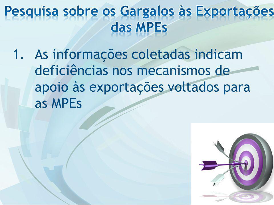 1.As informações coletadas indicam deficiências nos mecanismos de apoio às exportações voltados para as MPEs