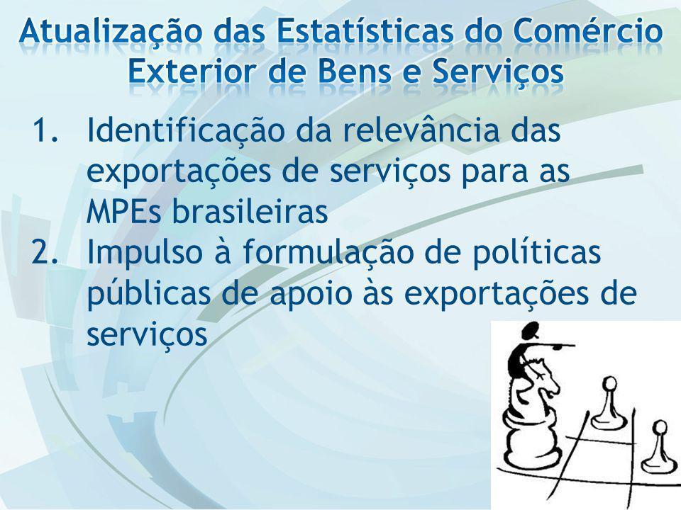 1.Identificação da relevância das exportações de serviços para as MPEs brasileiras 2.Impulso à formulação de políticas públicas de apoio às exportações de serviços