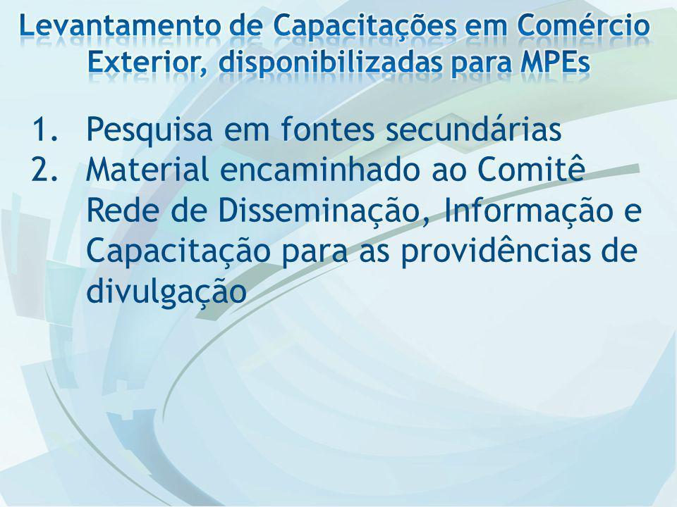 1.Pesquisa em fontes secundárias 2.Material encaminhado ao Comitê Rede de Disseminação, Informação e Capacitação para as providências de divulgação