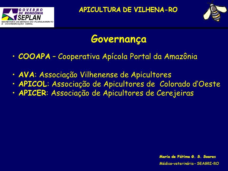 APICULTURA DE VILHENA-RO Maria de Fátima G. S. Soares Médica-veterinária - SEAGRI-RO Governança COOAPA – Cooperativa Apícola Portal da Amazônia AVA: A