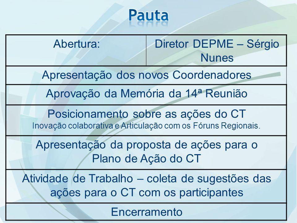Abertura:Diretor DEPME – Sérgio Nunes Apresentação dos novos Coordenadores Aprovação da Memória da 14ª Reunião Posicionamento sobre as ações do CT Inovação colaborativa e Articulação com os Fóruns Regionais.