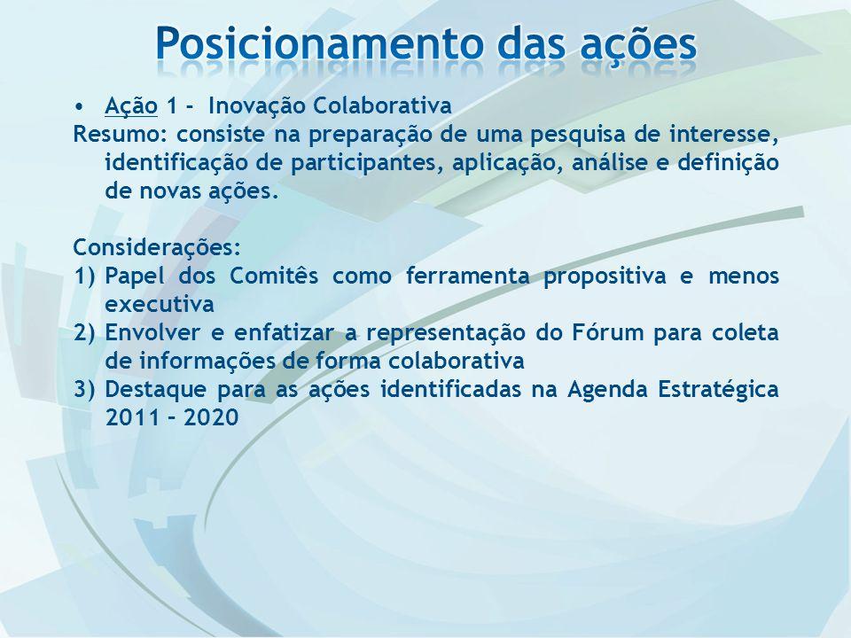 Ação 1 - Inovação Colaborativa Resumo: consiste na preparação de uma pesquisa de interesse, identificação de participantes, aplicação, análise e definição de novas ações.