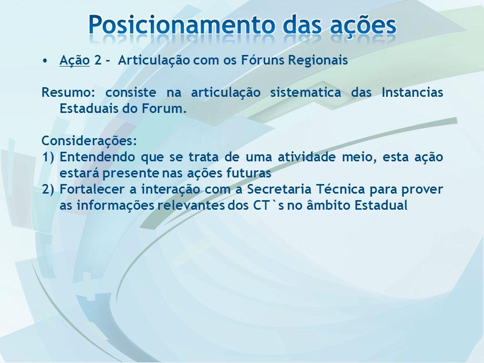 Ação 2 - Articulação com os Fóruns Regionais Resumo: consiste na articulação sistematica das Instancias Estaduais do Forum.