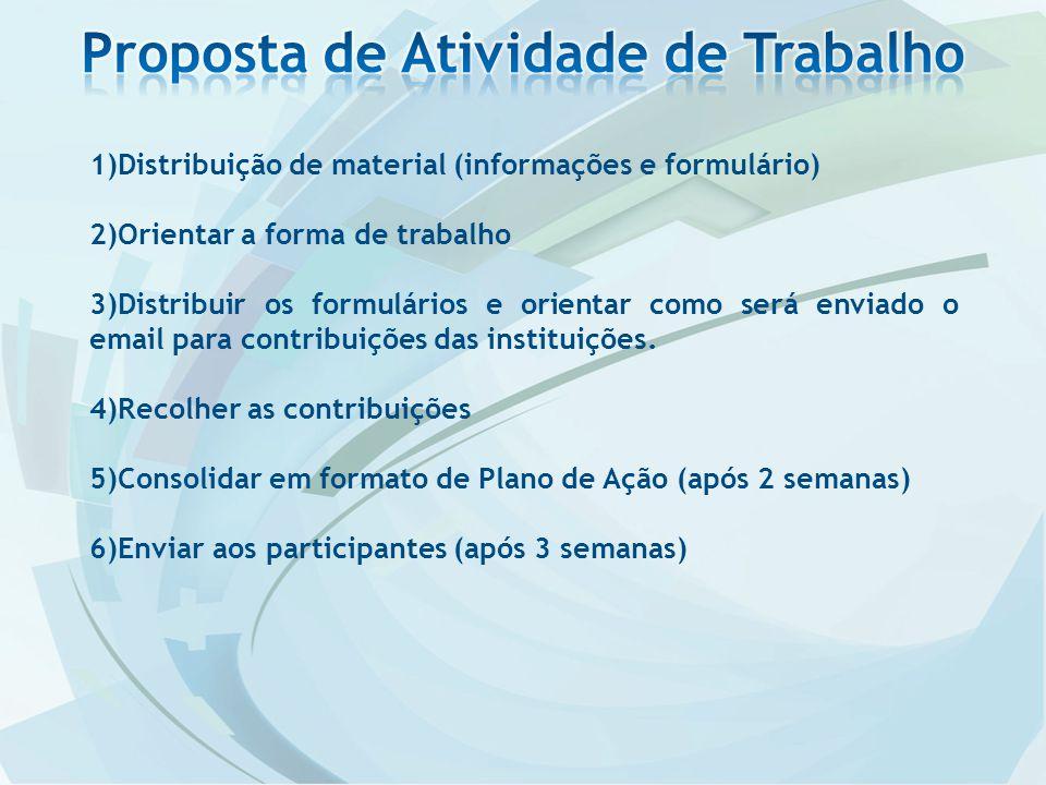 1)Distribuição de material (informações e formulário) 2)Orientar a forma de trabalho 3)Distribuir os formulários e orientar como será enviado o email para contribuições das instituições.