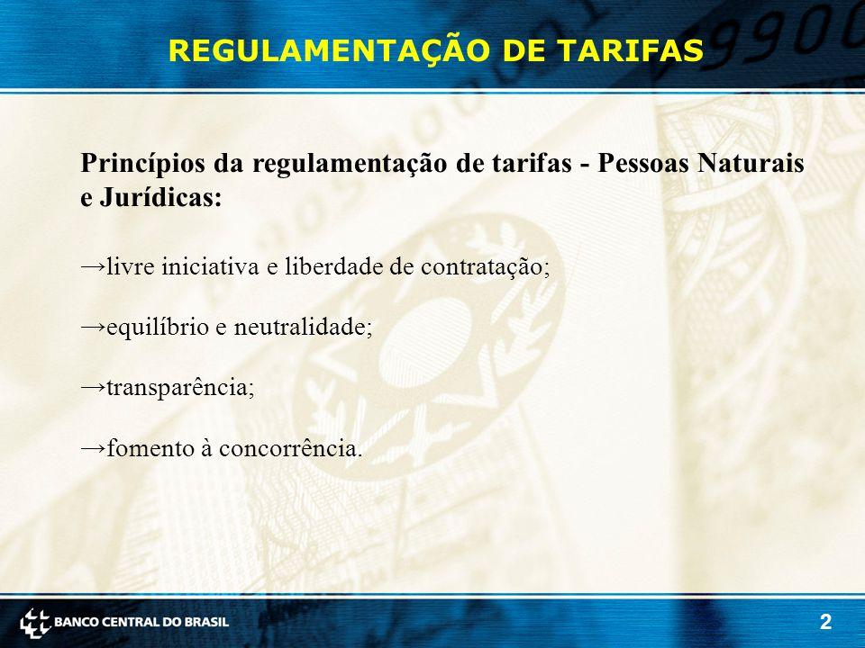 2 REGULAMENTAÇÃO DE TARIFAS Princípios da regulamentação de tarifas - Pessoas Naturais e Jurídicas: →livre iniciativa e liberdade de contratação; →equ