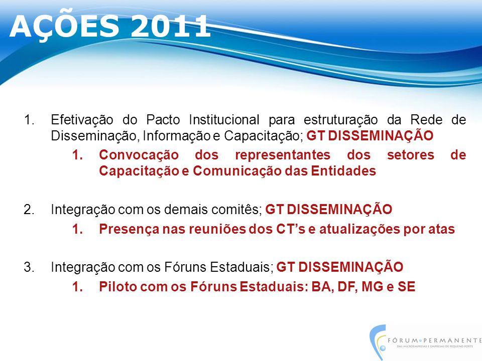 1.Efetivação do Pacto Institucional para estruturação da Rede de Disseminação, Informação e Capacitação; GT DISSEMINAÇÃO 1.Convocação dos representant