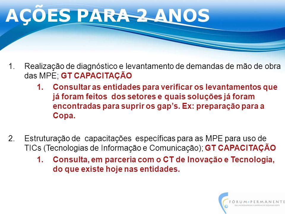 1.Realização de diagnóstico e levantamento de demandas de mão de obra das MPE; GT CAPACITAÇÃO 1.Consultar as entidades para verificar os levantamentos