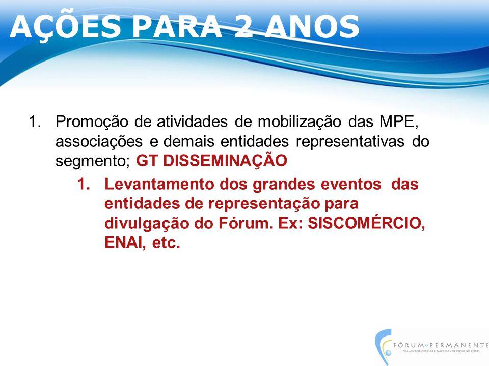 1.Promoção de atividades de mobilização das MPE, associações e demais entidades representativas do segmento; GT DISSEMINAÇÃO 1.Levantamento dos grande