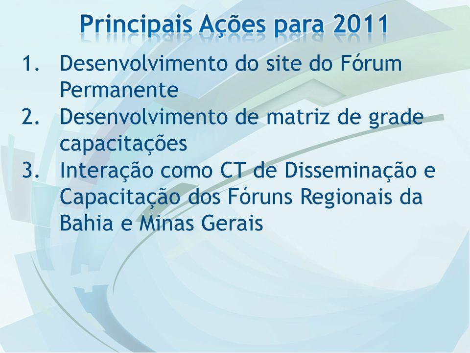 1.Desenvolvimento do site do Fórum Permanente 2.Desenvolvimento de matriz de grade capacitações 3.Interação como CT de Disseminação e Capacitação dos Fóruns Regionais da Bahia e Minas Gerais