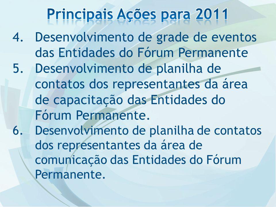 4.Desenvolvimento de grade de eventos das Entidades do Fórum Permanente 5.Desenvolvimento de planilha de contatos dos representantes da área de capacitação das Entidades do Fórum Permanente.