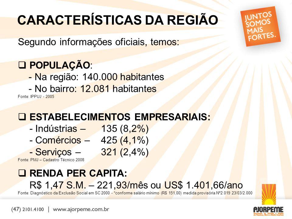 CARACTERÍSTICAS DA REGIÃO Segundo informações oficiais, temos:  POPULAÇÃO: - Na região: 140.000 habitantes - No bairro: 12.081 habitantes Fonte: IPPU