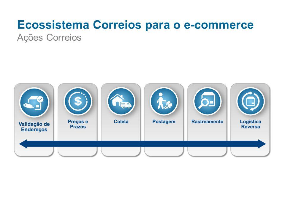 Ecossistema Correios para o e-commerce Ações Correios