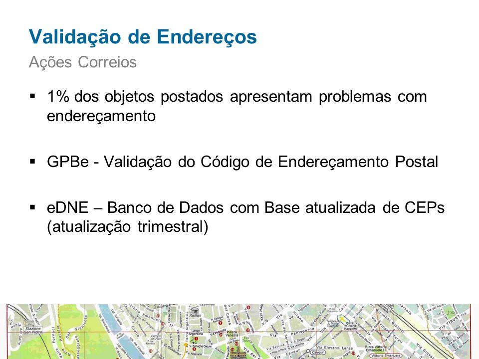  1% dos objetos postados apresentam problemas com endereçamento  GPBe - Validação do Código de Endereçamento Postal  eDNE – Banco de Dados com Base