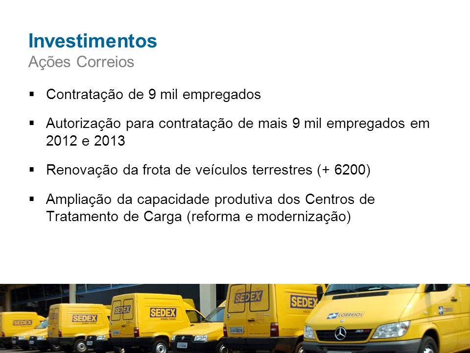  Contratação de 9 mil empregados  Autorização para contratação de mais 9 mil empregados em 2012 e 2013  Renovação da frota de veículos terrestres (