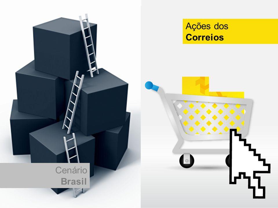  Mais de 4.000 lojistas on-line fazem uso do e-SEDEX  37 milhões de encomendas de e-commerce em 2011  Participação de mercado superior a 40%  Crescimento de 25% do e-SEDEX de 2012/2011  Distribuição em mais de 5500 cidades  Logística Reversa em todas as unidades próprias  Checklist do produto em devolução ou troca e-commerce nos Correios Ações Correios