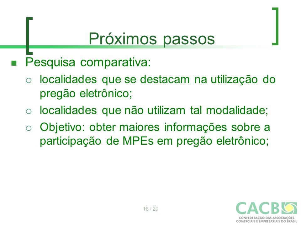 Próximos passos Pesquisa comparativa:  localidades que se destacam na utilização do pregão eletrônico;  localidades que não utilizam tal modalidade;
