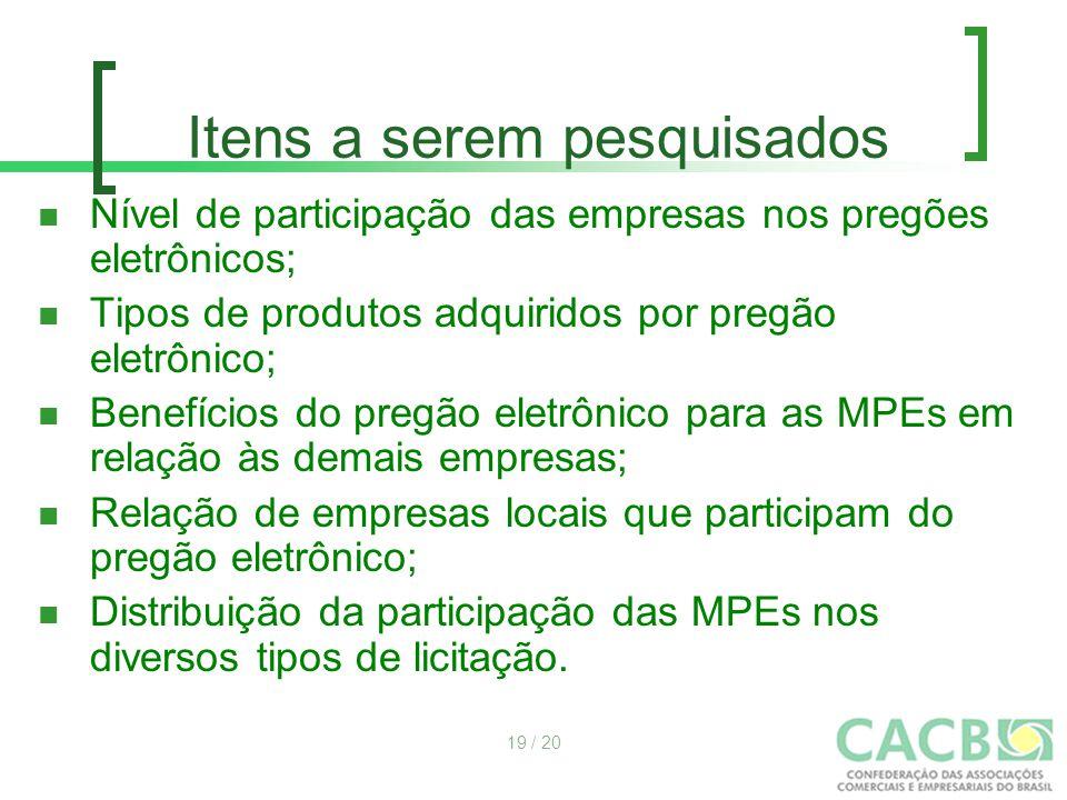 Itens a serem pesquisados Nível de participação das empresas nos pregões eletrônicos; Tipos de produtos adquiridos por pregão eletrônico; Benefícios d