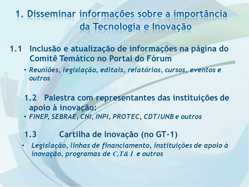 1.1Inclusão e atualização de informações na página do Comitê Temático no Portal do Fórum Reuniões, legislação, editais, relatórios, cursos, eventos e outros 1.2 Palestra com representantes das instituições de apoio à inovação: FINEP, SEBRAE, CNI, INPI, PROTEC, CDT/UNB e outros 1.3Cartilha de Inovação (no GT-1) Legislação, linhas de financiamento, instituições de apoio à inovação, programas de C,T& I e outros